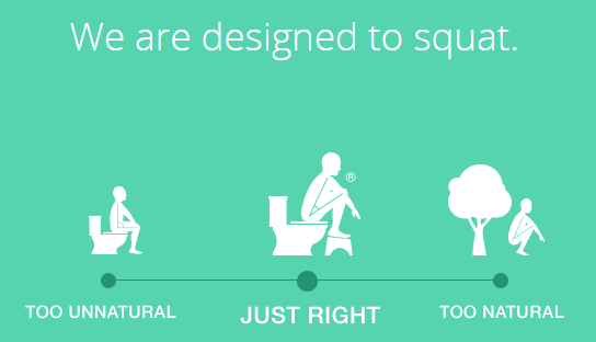 We are designed to squat. Squatting to Poop - The Squatty Potty Stool - What is the Squatty Potty -